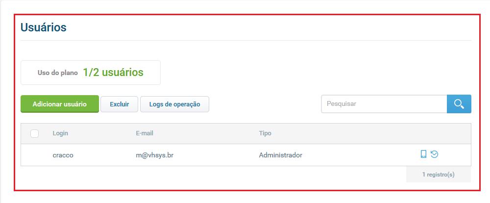 Tela usuários - Gerenciamento de Usuários