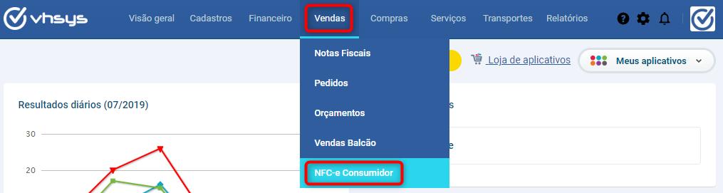 Vendas NFC-e consumidor