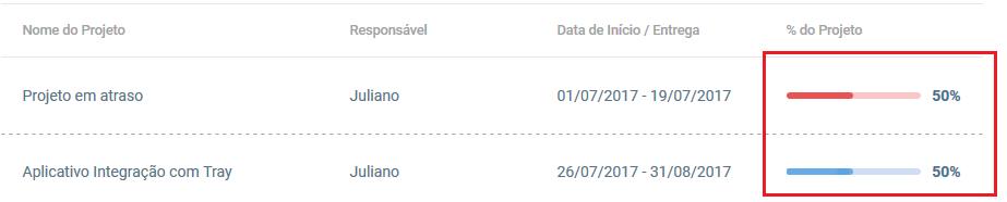 Barra status - VHSYS